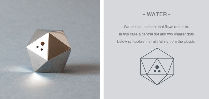 Elements New Platonics Polyhedra Cast In Brass And