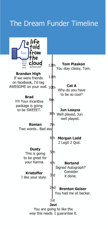 Dream Funder Timeline