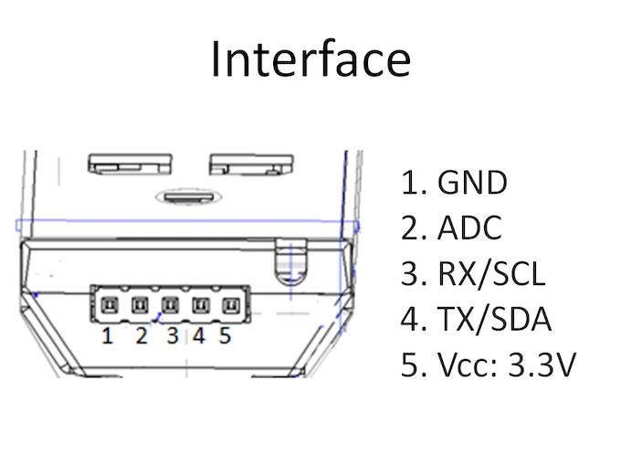Sensordrone Interface Pin-Out