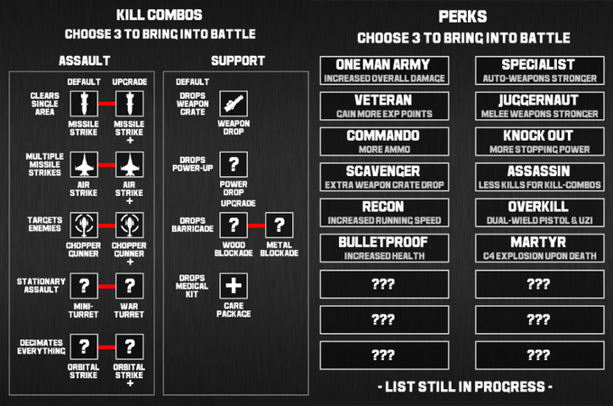 RPG Elements: Level up your character, and unlock Kill Streaks and Perks which can also be upgraded.