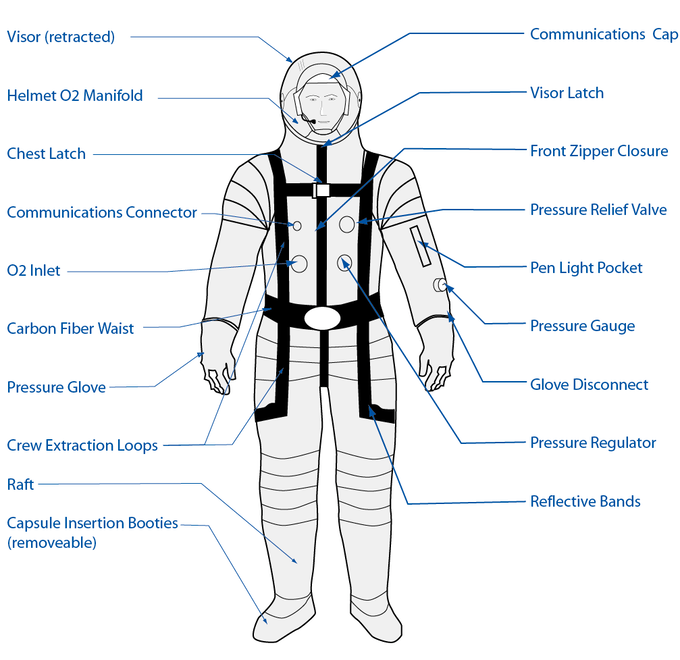 Final frontier design 39 s 3g space suit by ted southern for Space suit fabric