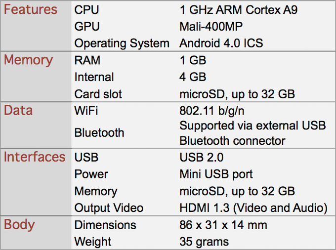 Note: Specs have been recenty upgraded to 1GB RAM