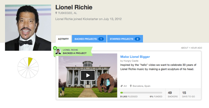 Lionel backs Make Lionel Bigger