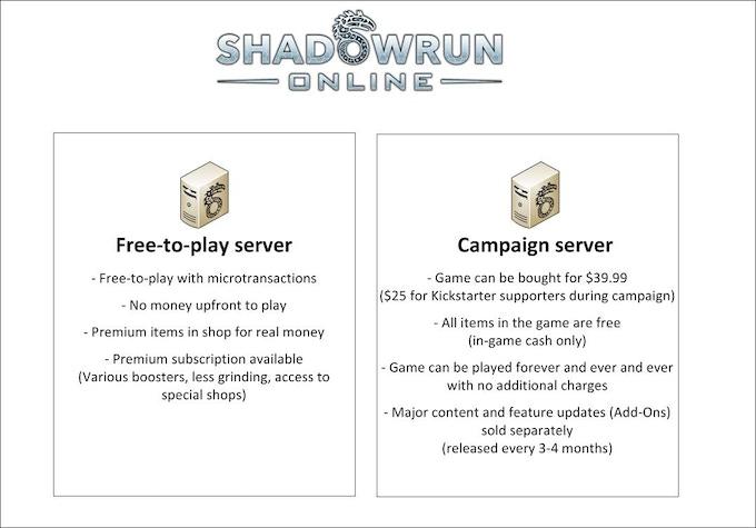 Shadowrun Online by Cliffhanger Productions — Kickstarter