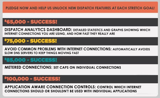 Dispatch: The Internet, Faster  by Connectify — Kickstarter