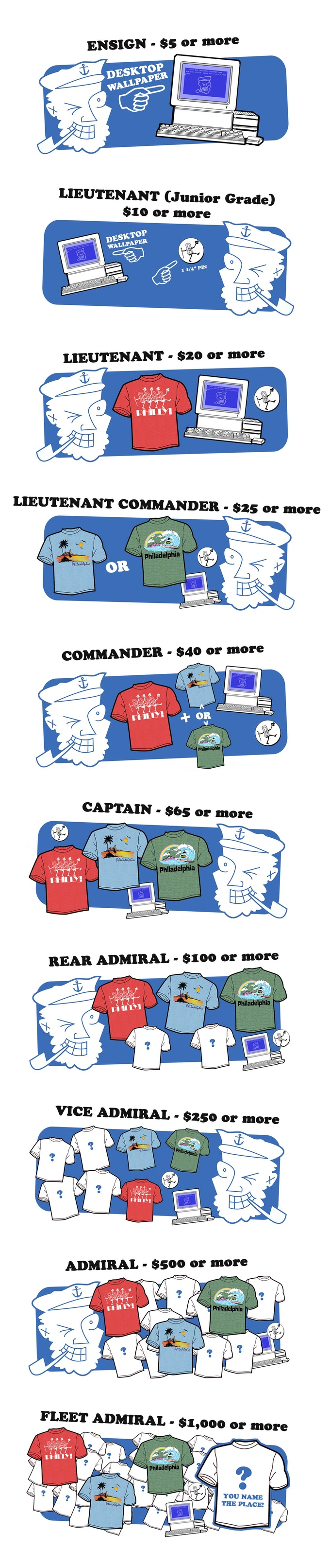 ad2d5584860f Classic Vintage-Style T-Shirts from The Captain's Vintage by Walter ...