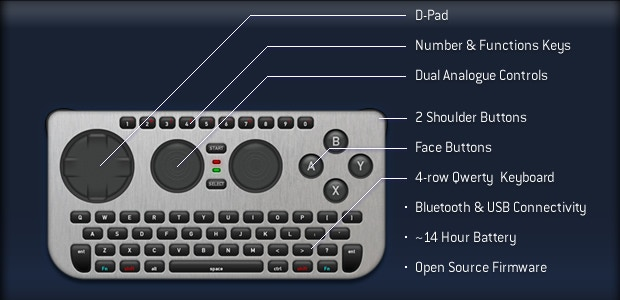 iControlPad 2 - The open source controller by Product 3 LLC