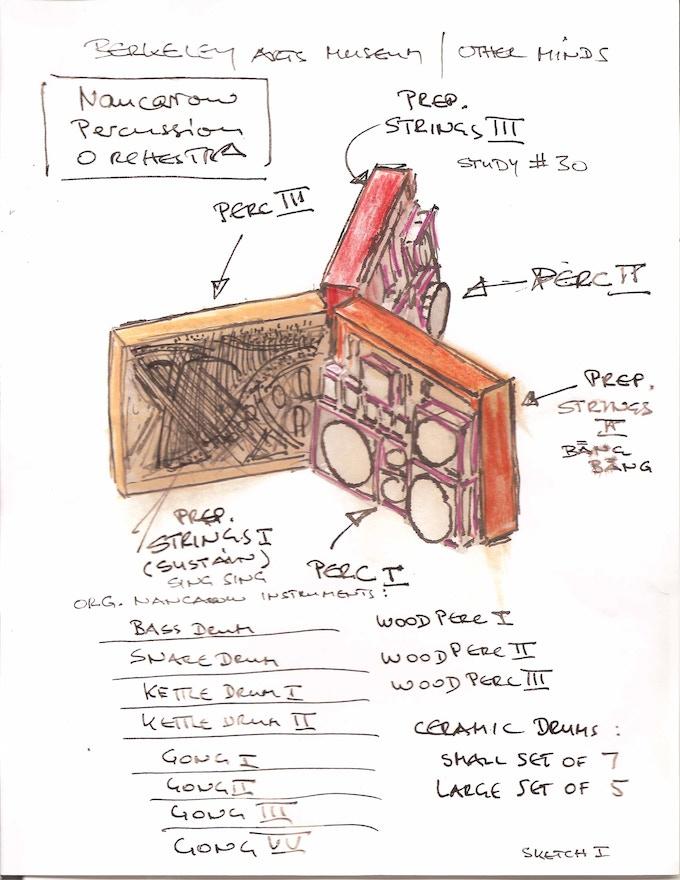 Sketch of Trimpin's Nancarrow Percussion Orchestra