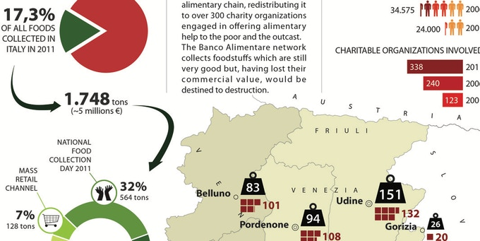 Map section: Collecting Food Surplus in NE Italy
