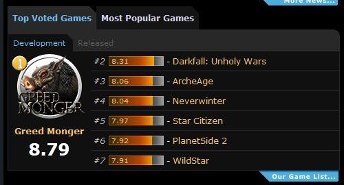 Greed Monger #1 on MMORPG.com