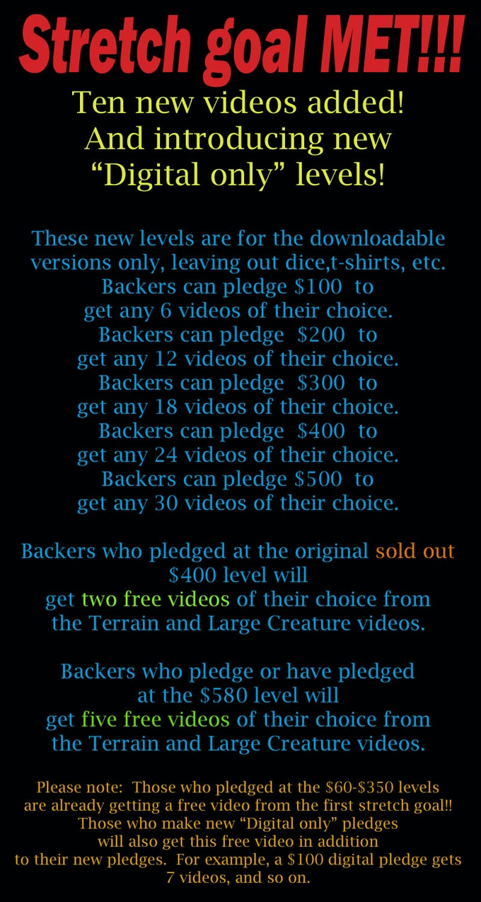 """I have now added the """"Digital only"""" pledge levels.  These are just the videos.  No shirts, dice, etc."""