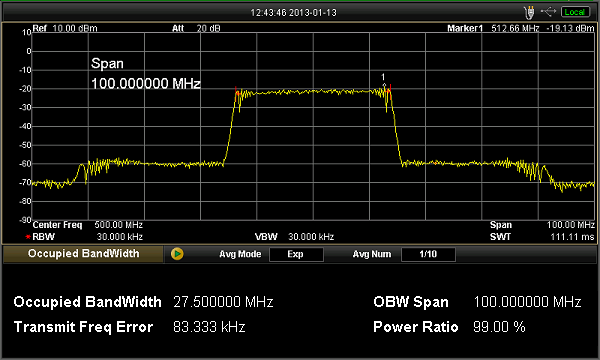 The bladeRF occupying a full 28MHz channel