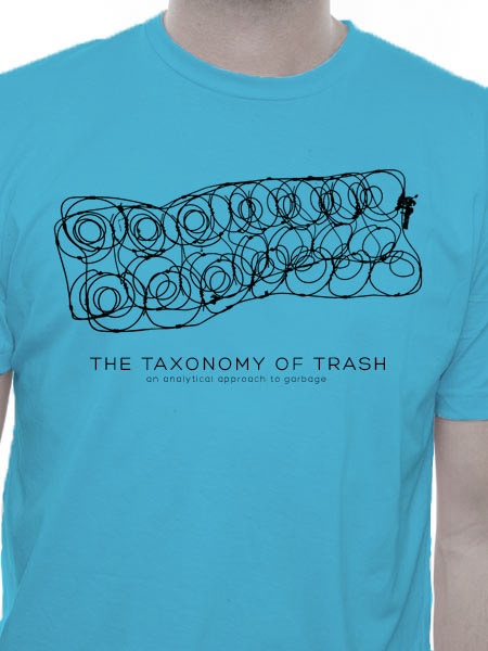 Support: $50; Reward: The Official Taxonomy of Trash t-shirt