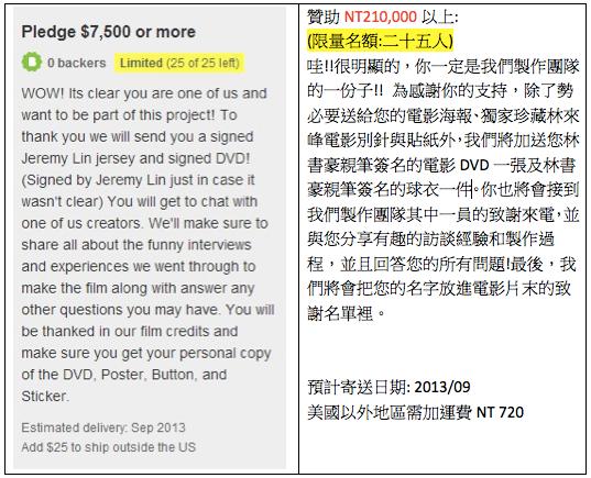 Reward levels $7500 Chinese Translation