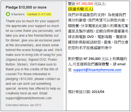 Reward levels $10000 Chinese Translation