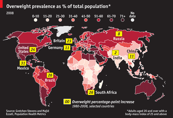 The scale of the global obesity epidemic (Source: The Economist)