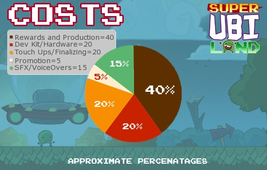 Super Ubi Land (PC, Mac, Linux, Wii U) by Andrew Augustin