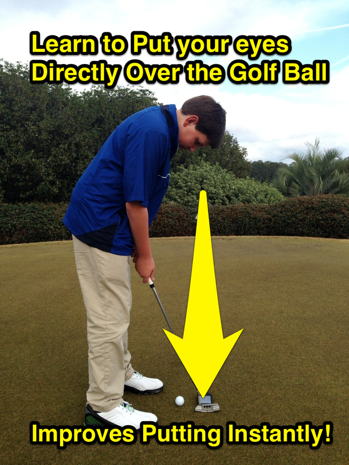 Eyes Directly over the Golf Ball While Putting