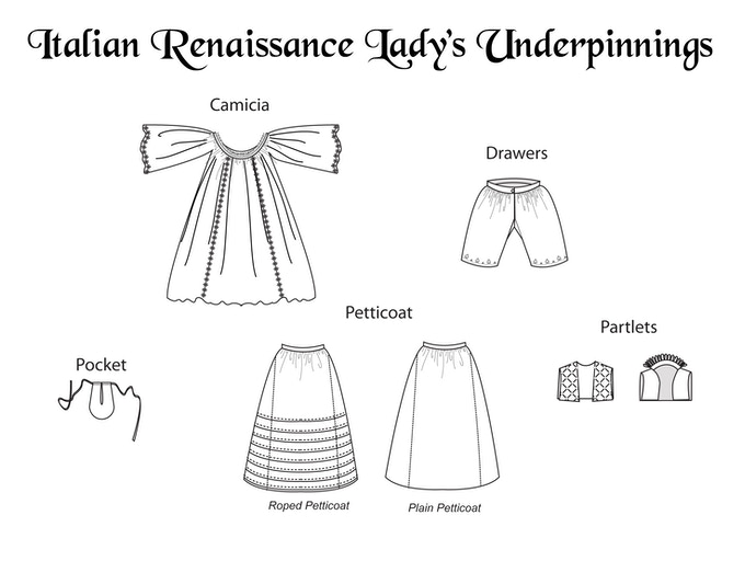 Margo Anderson's Italian Renaissance Lady's Patterns by