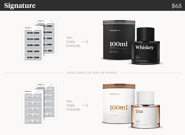 You get the Kickstarter Kit (10 mini samples, men's or women's). — Once you find what you love, we'll send you 1 large 100ml Bottle of your choice.