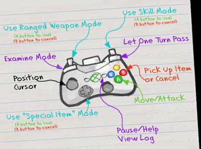 Full Xbox 360 Gamepad Control Scheme