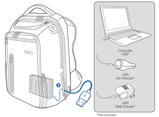 Re-Charge the internal battery with any USB port