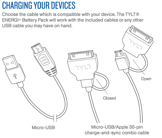 Included with Each Bag are Two Micro USB Cables and One Micro USB/Charge and Sync Combo Cable for Apple 30 Pin Devices