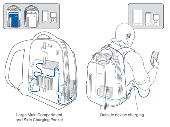 Tylt Energi Backpack Charge Your Mobile Devices On The