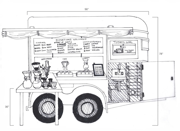 Sketch of the Public Coffee Trailer