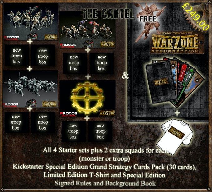 You can choose any mix of starter sets and boxes (including duplicates, triplicates or all the same) of Dark Legion, Cybertronic, The Brotherhood or MegaCorporation Bauhaus (or Capitol if we get there)