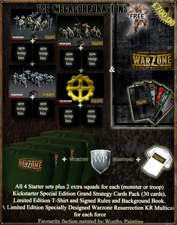 You can choose any mix of starter sets and boxes (including duplicates, triplicates or all the same) of Dark Legion, Cybertronic, The Brotherhood or MegaCorporation Bauhaus (or Capitol if we get there). Note painting is of 1 starter and 2 troop boxes.
