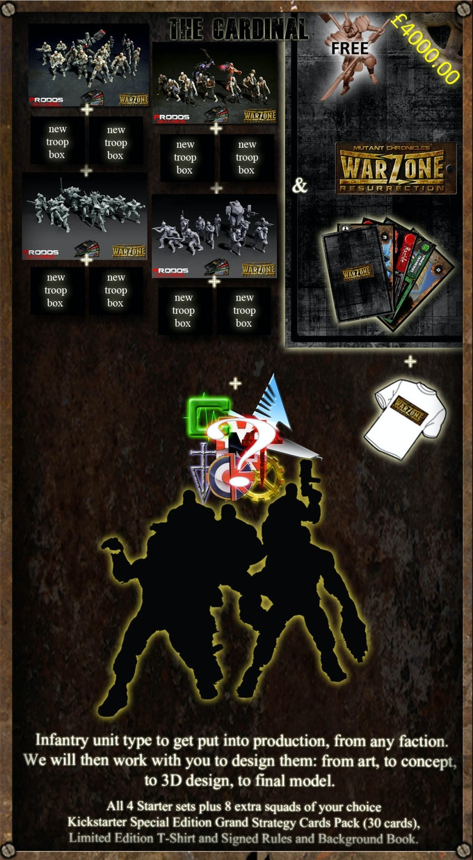 Choose any combination of starters or troop boxes. The unit you choose will be lead by a squad leader with your face.