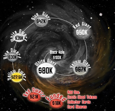 Funding the Dream - Neutron Stars Unlocked!  On the way to the co-op community site!