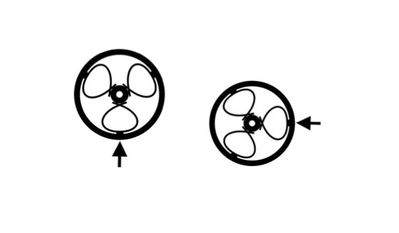 Tangential suspension: the wheel reacts to a force from any direction