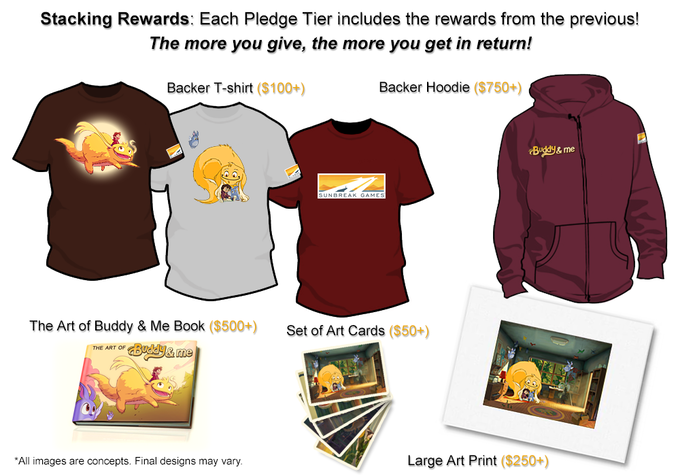 Stacking Rewards: With each tier, you also get the previous!