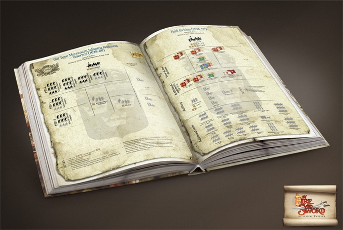 Army lists.
