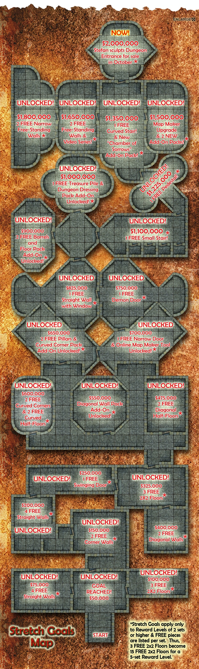 Dwarven Forge's Game Tiles: Revolutionary Miniature Terrain by