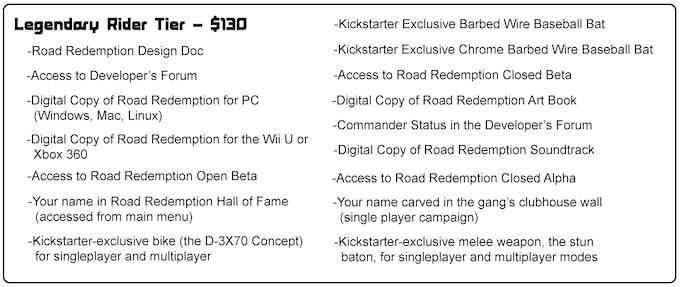 Road Redemption by DarkSeas Games — Kickstarter
