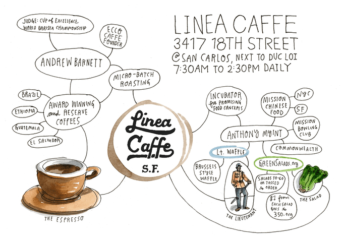 Linea Caffe by Wendy MacNaughton