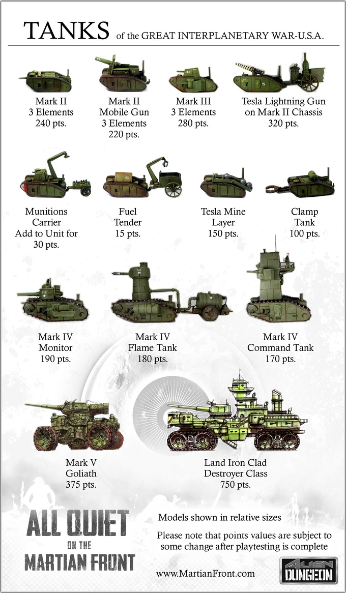 Aqmf all quiet on the martian front, miniature tanks vs tripods