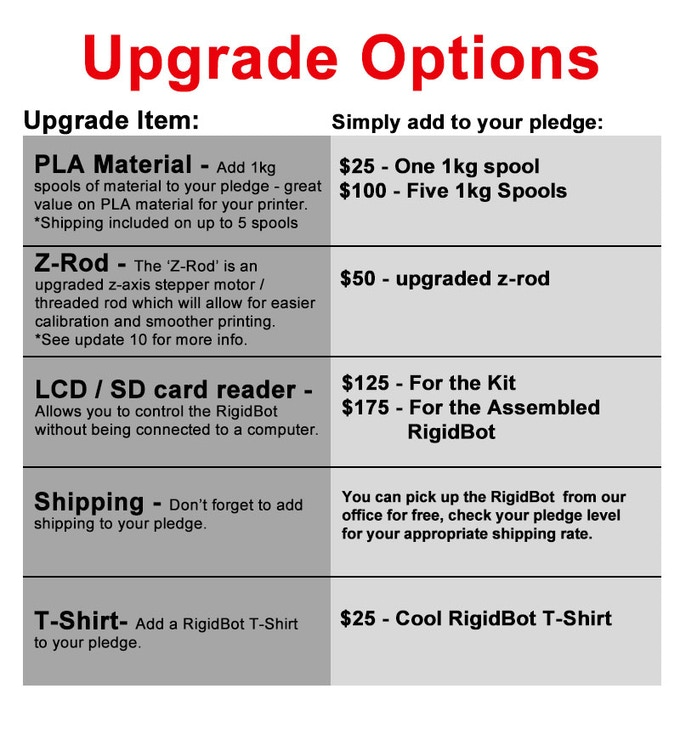 Upgrade Options