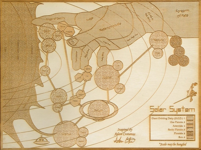 Solar System Custom Map (Only Available in Engraved Wood)