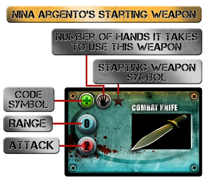 The starting weapon for Nina