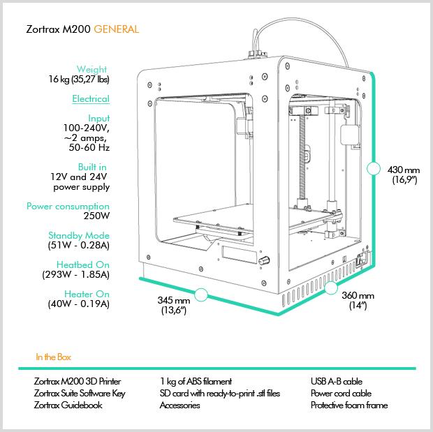 Zortrax M200 Professional Desktop 3d Printer By Zortrax