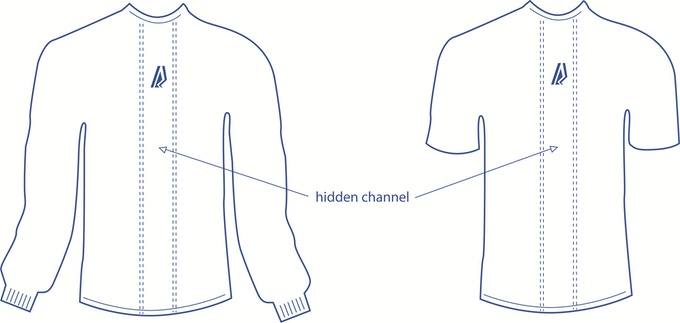 Men's StreamLine Shirts with Hidden Channels