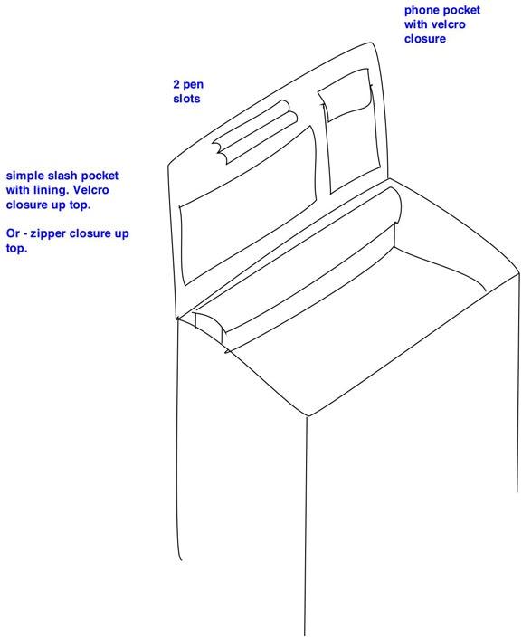 Concept sketch for top door organizer with dedicated smartphone pocket