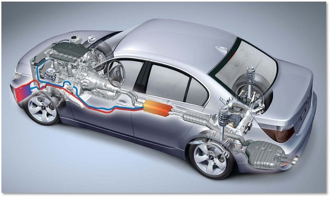 Automobile Application (source: US DOE Vehicular Thermoelectrics Applications Overview)
