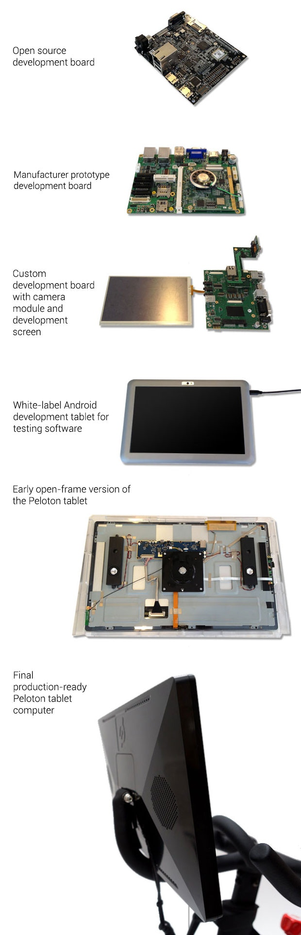 Evolution of the Peloton Tablet