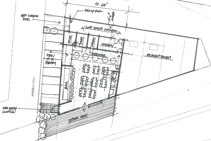 Our Dream Brewery Floor Plan