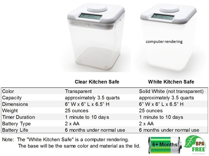 product specifications - Kitchen Safe